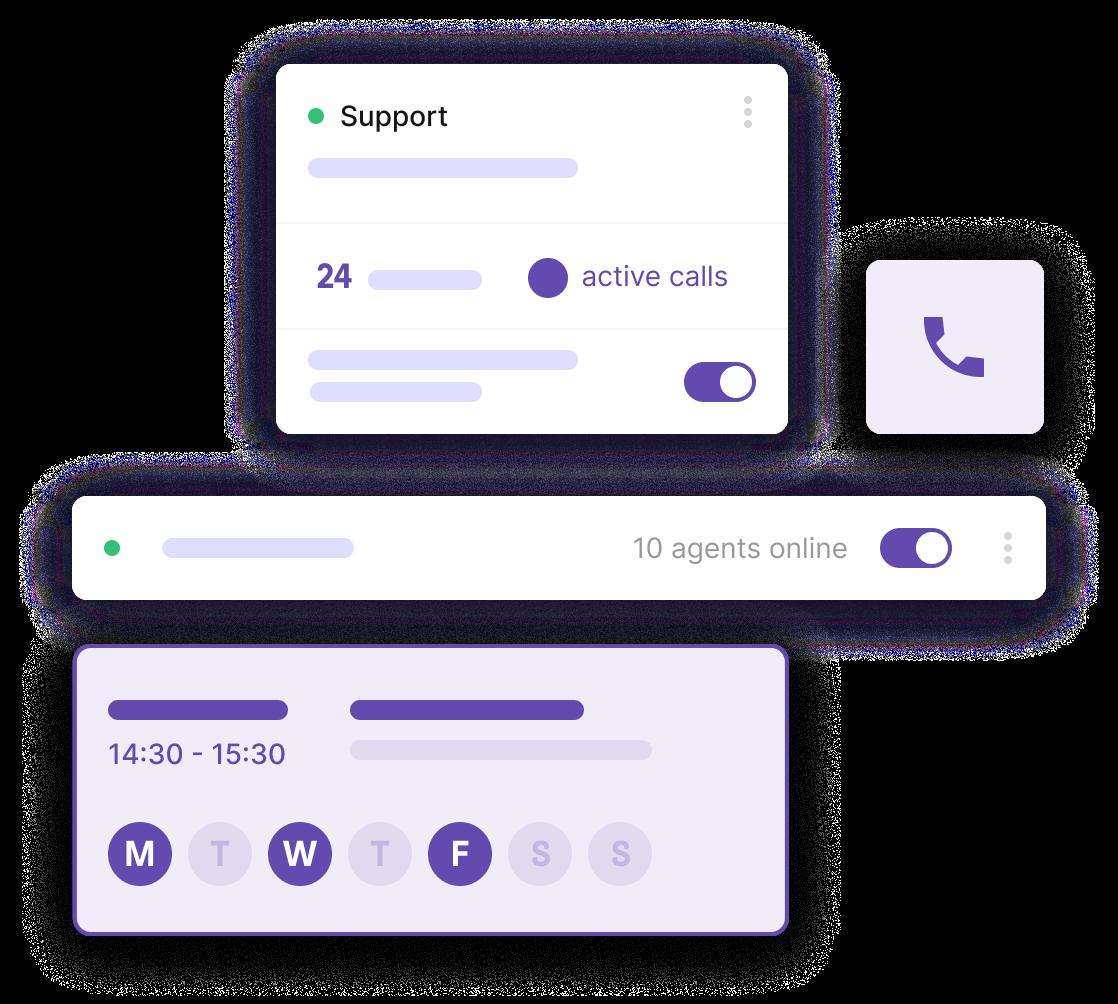 Varför telefoni från ImBox
